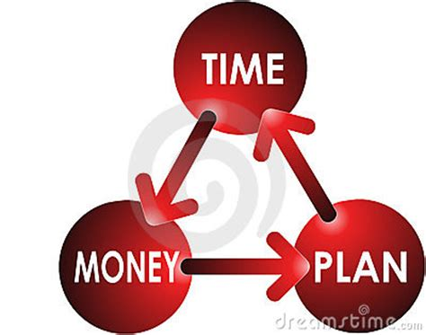 Business plan waste of time