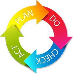 Ethos 360 Business Plan - WASTE OF TIME; Review 360504